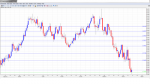 GBP-USD-Forecast-Feb-18-22-350x196.png